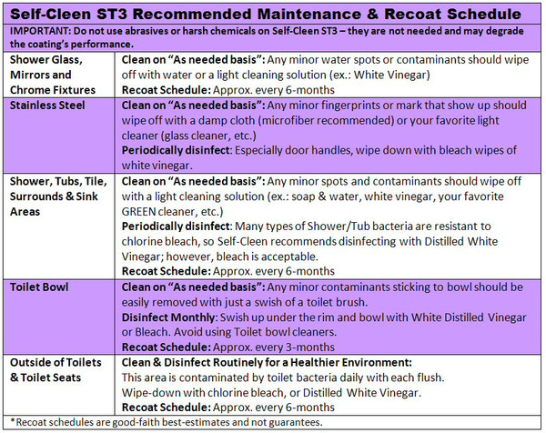 Maintenance_and_Recoat_Table_2014_grande